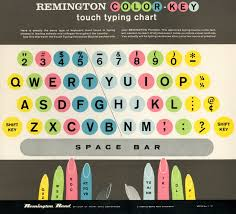 Remington Color Key Touch Typing Chart 1959 A Colorful To