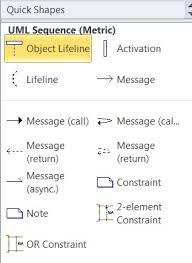 sequence diagram and notations in visiosequence diagram notations in visio