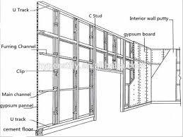 metal framing diagram. Exellent Diagram Safe And Reliable Steel Framing Galvanized Metal Studs Tracks  To Diagram L