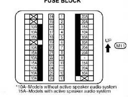 similiar 02 nissan altima fuse box diagram keywords nissan altima fuse box diagram on nissan altima 2005 fuse box diagram