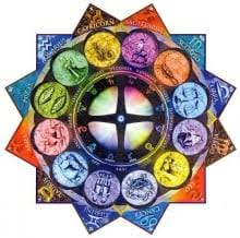 Astral Candle Color Charts Zodiac Colors And Their Meanings