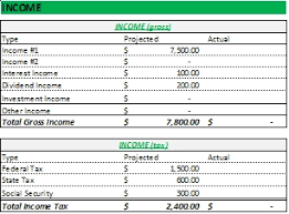 examples of personal budgets budget guide completing a personal budget worksheet