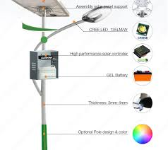 Solar Street Light  Monrovia Solar Power  Better Home EnergySolar Lights Price