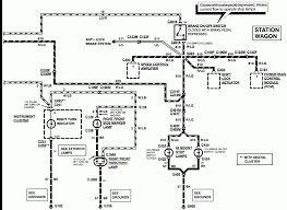 Remarkable i need physical picture wiring diagram for 1995 ford