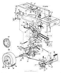 Awesome ryobi lawn tractor wiring diagram gift wiring diagram