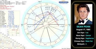 Sean Penns Birth Chart Sean Justin Penn Born August 17