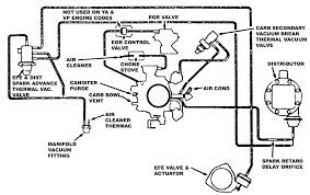 1999 mazda 626 2 0l mfi dohc 4cyl repair guides vacuum 1 1975 76 pontiac 350 2bbl
