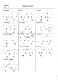inside monte kiffin    s playbook  the nickel   blogging the boysnickellurkalign medium