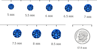 Sapphire Color Chart Sapphire Color Carat Clarity And Cut Brilliant Earth