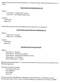 Details From Barclays Center Liquor License Application No Info