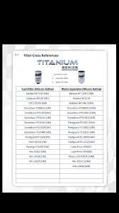 Rotella Oil Filter Cross Reference Chart 40 Disclosed Hydraulic Oil Filter Cross Reference