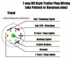 trailer plug wire diagram way images 7 way trailer plug wiring the wiring diagram