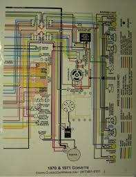 c3 wiring diagram yirenlu me 1976 corvette wiring schematic at 1976 Corvette Wiring Diagram Pdf