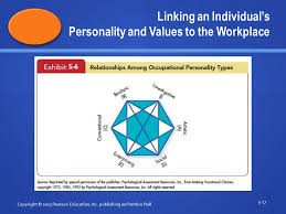 workplace values assessment organizational behavior 15th ed ppt download