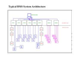 bms automation wiring 4 typical bms system architecture