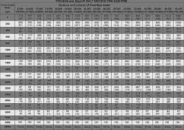 Pool Chemical Testing Chart 25 Prototypal Salt Chart For Pools
