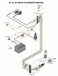 wiring diagram for solenoid on 95 ez go gas modern design of starter solenoid wiring diagram ez go carts detailed wiring diagrams rh 16 cifera de