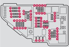 volvo xc mk second generation fuse box diagram auto volvo xc90 mk2 second generation 2016 fuse box diagram