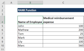 Rank Functions Excel Rank Function Formula Examples How To Use Rank In Excel