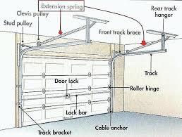 replacement garage door springs garage door extension springs awesome garage door torsion spring replacement garage door