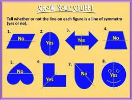 Lines Of Symmetry Powerpoint Recognize A Line Of Symmetry Powerpoint Only By Mikes Math Mall