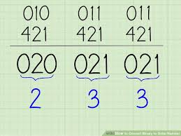 How To Convert Binary To Octal Number 11 Steps With Pictures