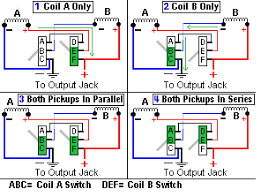 guitar wiring site v in the above diagram the circuits show how the four switching options are activated by the 2 spdt switches in all four circuits the coil a switching