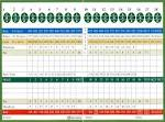 Poolesville GC - Actual Scorecard | Course Database
