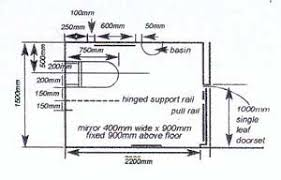 dimensions for disabled toilet. signposting dimensions for disabled toilet g