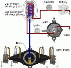 ford 2000 tractor ignition switch wiring diagram ford ford 2000 tractor ignition switch wiring diagram wiring diagrams on ford 2000 tractor ignition switch wiring