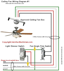 17 best ideas about electrical wiring diagram full color ceiling fan wiring diagram shows the wiring connections to the fan and the wall switches