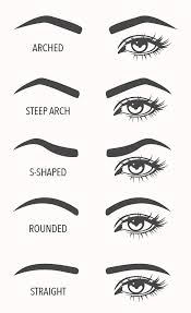 The Shape Of Your Eyebrows Will Change Your Face Eye Shape