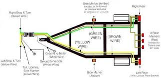 trailer plug wiring diagram 7 way wiring diagram trailer plug wiring diagram auto schematic
