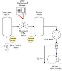 Pdf Performance Study Of A Diaphragm Type Crankcase