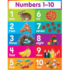 Numbers 1 10 Chart