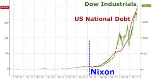 National Debt Per Year Chart Coincidence Dow Hits 20 000 As National Debt Reaches 20