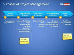 project management free templates free project management templates role of excel dashboard project