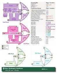 Mary Washington Hospital Virginia Hospital