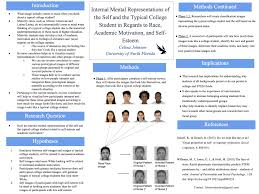 Internal Mental Representations of the Self and the Typical College Student  in Regards to Race, Academic Motivation, and Self-Esteem – SOARS Virtual  Conference