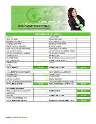 Calculate Your Net Worth Credit Abbey Presented By Alicia Suggs Llc