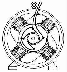 Magnificent lima generator wiring diagram crest everything you
