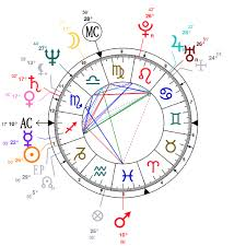 Carey Hart Birth Chart Astrology And Natal Chart Of Ray Liotta Born On 1954 12 18