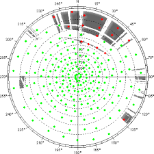 waldram diagram using uniform sky daylight factors points archived ecotect wiki