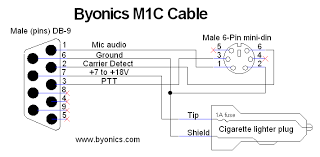 byonics tinytrak3 gps position encoder m1c wiring diagram