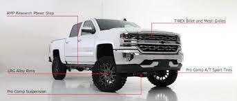 Jimmie Johnson's Kearny Mesa Chevrolet is a San Diego Chevrolet ...