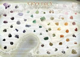 Freeflow Posters Crystals Minerals Healing Poster
