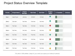 Project Status Slide Project Status Overview Template Ppt Powerpoint Presentation