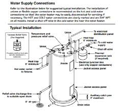 rheem electric hot water system. water heater.png rheem electric hot system