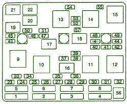 gmc sierra fuse box diagram image wiring 2000 bu fuse box 6 2000 wiring diagrams on 2000 gmc sierra fuse box diagram