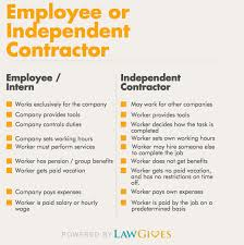 Differences Employee Independent Contractor Workplace Hiring Legalio 2